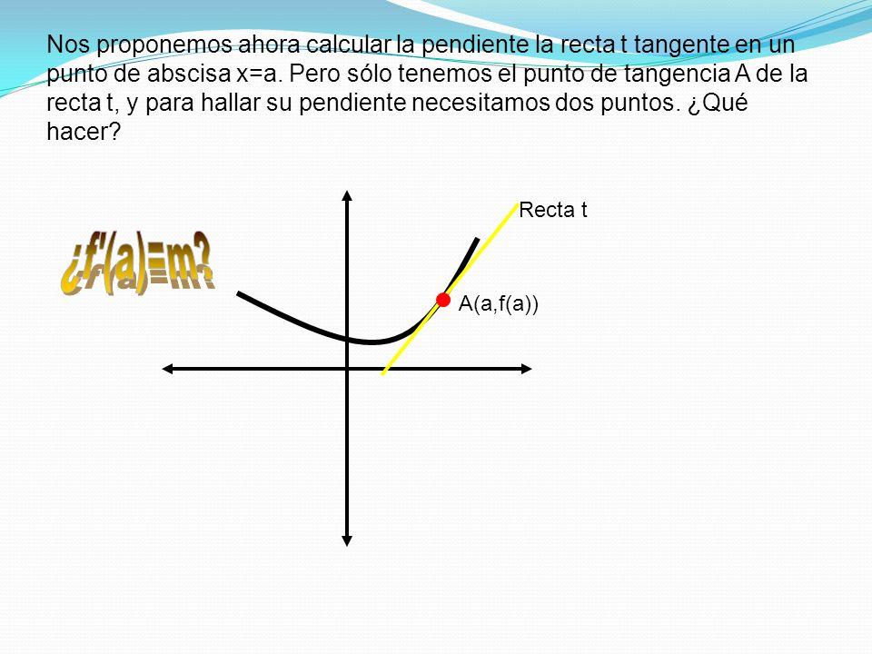 Nos proponemos ahora calcular la pendiente la recta t tangente en un punto de abscisa x=a. Pero sólo tenemos el punto de tangencia A de la recta t, y