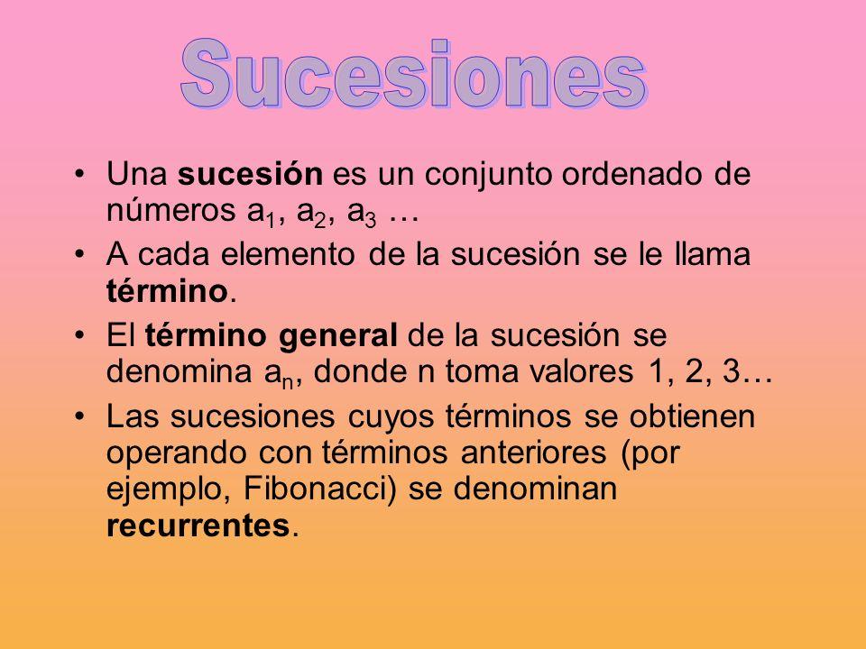 Una sucesión es un conjunto ordenado de números a 1, a 2, a 3 … A cada elemento de la sucesión se le llama término. El término general de la sucesión