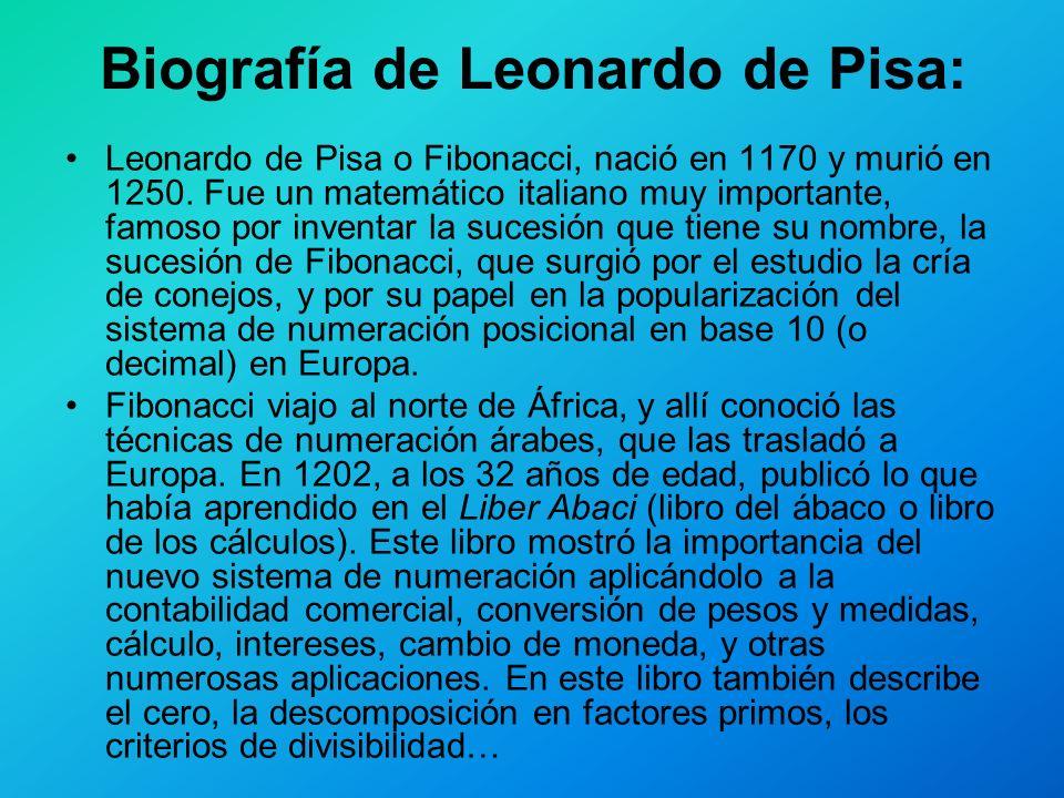 Biografía de Leonardo de Pisa: Leonardo de Pisa o Fibonacci, nació en 1170 y murió en 1250. Fue un matemático italiano muy importante, famoso por inve