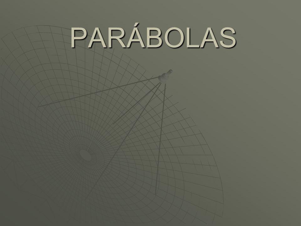 PARÁBOLA La parábola es el lugar geométrico de los puntos del plano equidistan de un punto fijo llamado foco y de una recta fija llamada directriz.