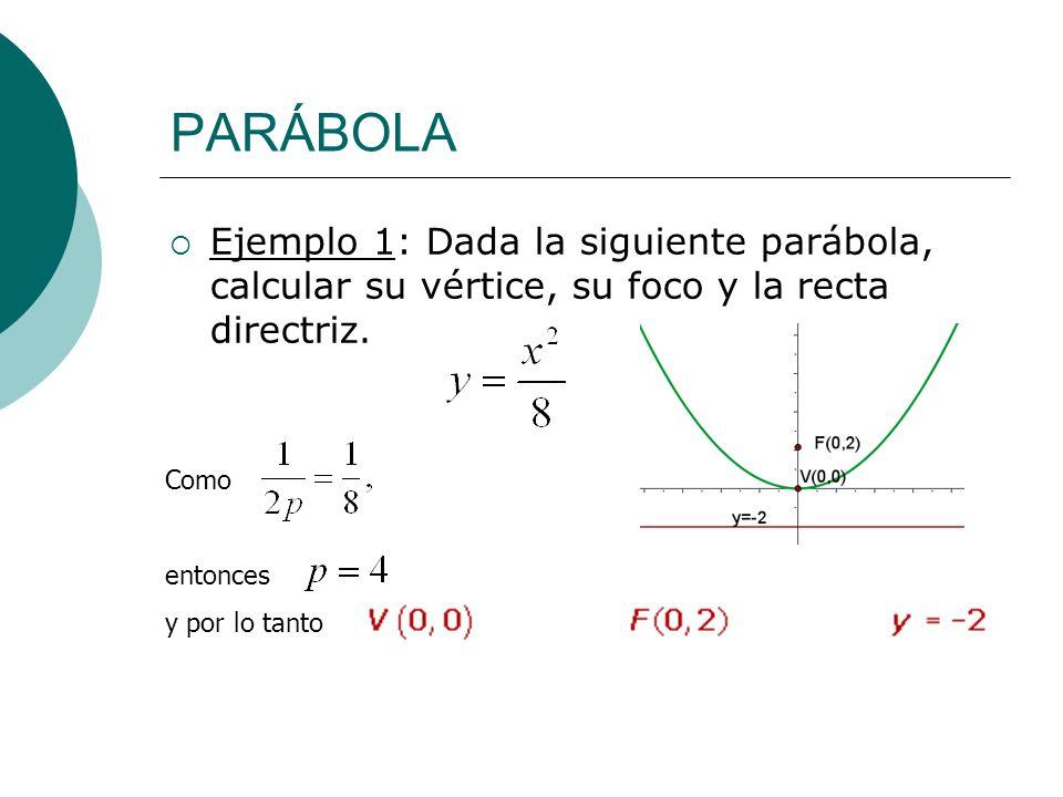 PARÁBOLA Ejemplo 1: Dada la siguiente parábola, calcular su vértice, su foco y la recta directriz. Como entonces y por lo tanto