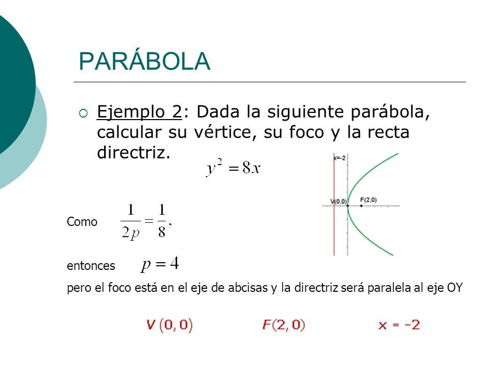 PARÁBOLA Ejemplo 2: Dada la siguiente parábola, calcular su vértice, su foco y la recta directriz. Como entonces pero el foco está en el eje de abcisa