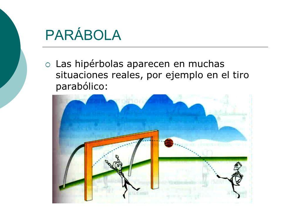 PARÁBOLA Las hipérbolas aparecen en muchas situaciones reales, por ejemplo en el tiro parabólico: