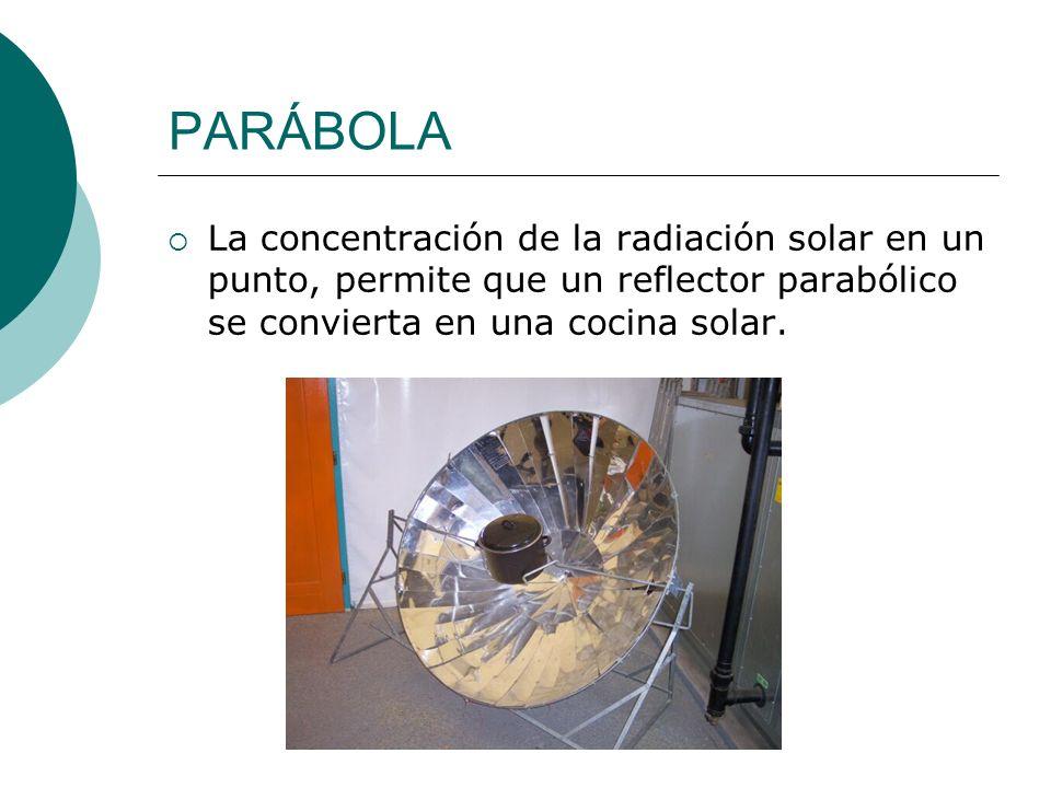 PARÁBOLA La concentración de la radiación solar en un punto, permite que un reflector parabólico se convierta en una cocina solar.