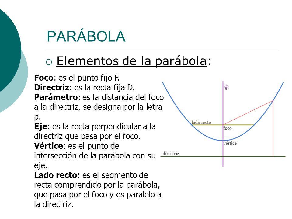 PARÁBOLA Elementos de la parábola: Foco: es el punto fijo F. Directriz: es la recta fija D. Parámetro: es la distancia del foco a la directriz, se des