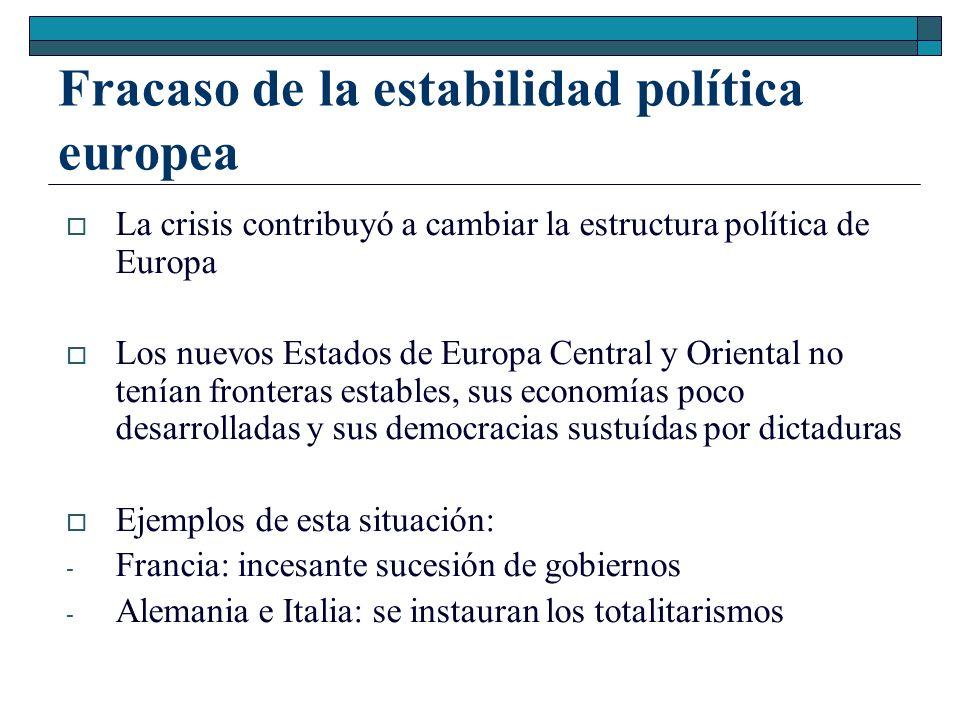 Fracaso de la estabilidad política europea La crisis contribuyó a cambiar la estructura política de Europa Los nuevos Estados de Europa Central y Orie