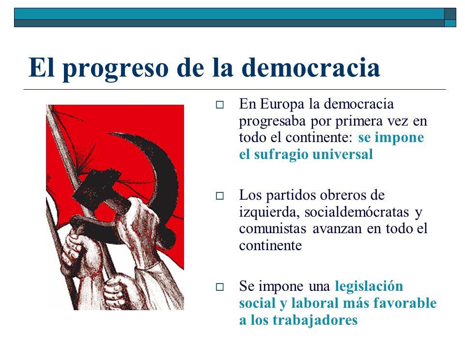 El progreso de la democracia En Europa la democracia progresaba por primera vez en todo el continente: se impone el sufragio universal Los partidos ob