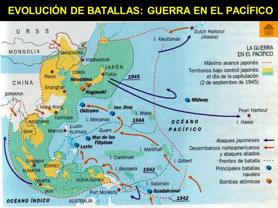 EVOLUCIÓN DE BATALLAS: GUERRA EN EL PACÍFICO