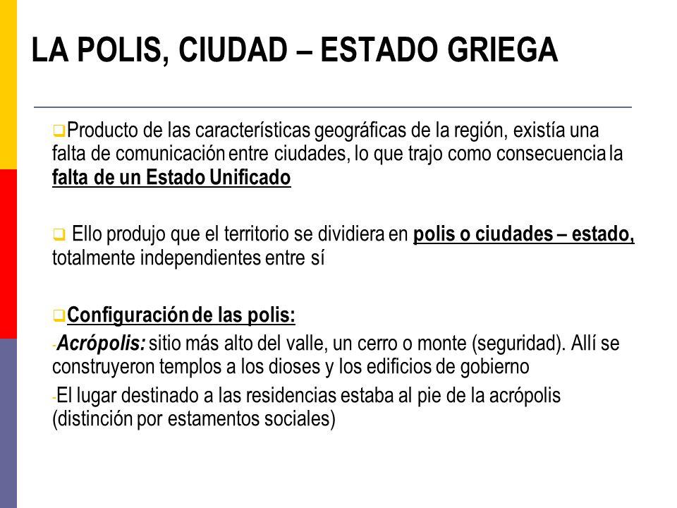 LA POLIS, CIUDAD – ESTADO GRIEGA Producto de las características geográficas de la región, existía una falta de comunicación entre ciudades, lo que tr