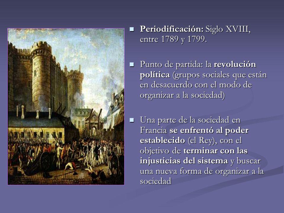 Periodificación: Siglo XVIII, entre 1789 y 1799. Periodificación: Siglo XVIII, entre 1789 y 1799. Punto de partida: la revolución política (grupos soc