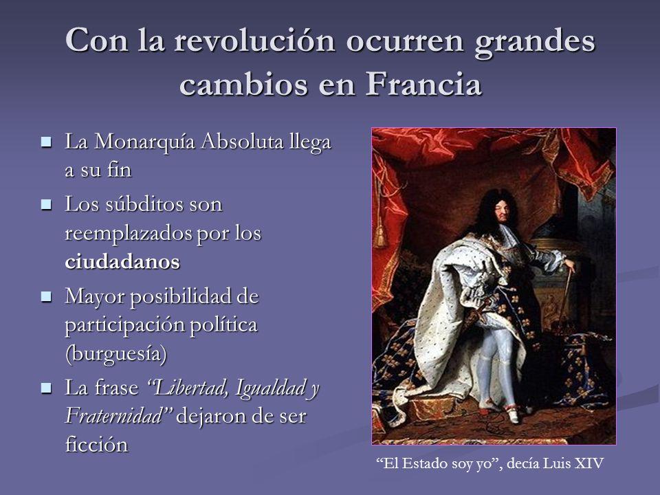 La Monarquía Absoluta llega a su fin La Monarquía Absoluta llega a su fin Los súbditos son reemplazados por los ciudadanos Los súbditos son reemplazad