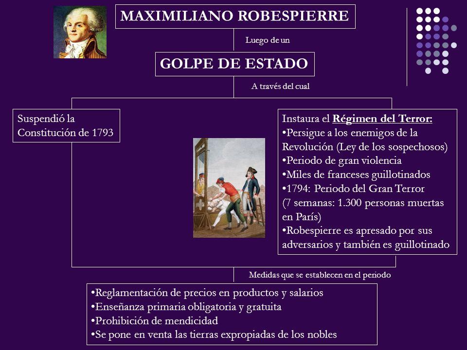 La República durante el Directorio (1795 – 1799) Muerte de Robespierre: surgen ideas más moderadas El poder es sustituido por un Directorio de 5 miembros, tal como lo establece la Constitución de 1795 El gobierno queda en manos de los girondinos (moderados) El gobierno del Directorio era muy inestable.