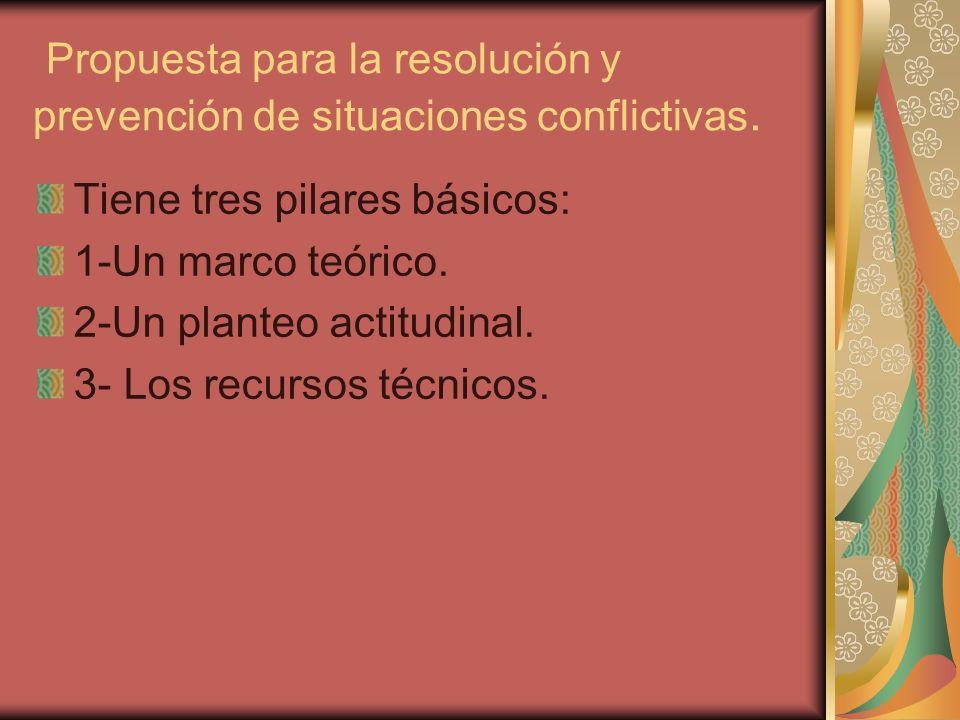 Propuesta para la resolución y prevención de situaciones conflictivas. Tiene tres pilares básicos: 1-Un marco teórico. 2-Un planteo actitudinal. 3- Lo