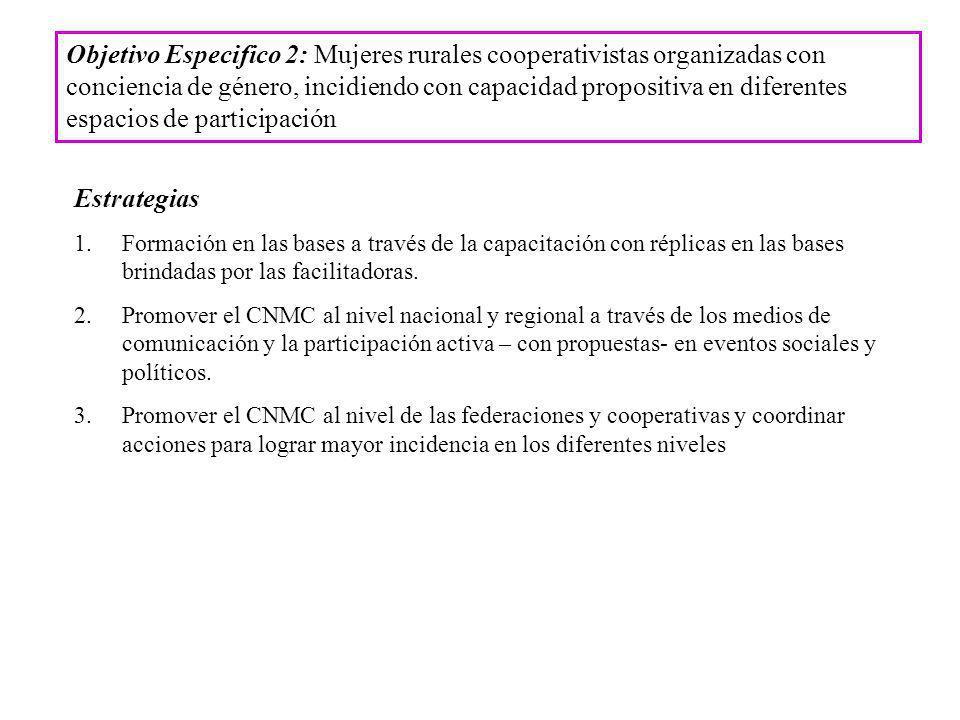 Objetivo Especifico 2: Mujeres rurales cooperativistas organizadas con conciencia de género, incidiendo con capacidad propositiva en diferentes espacios de participación Estrategias 1.Formación en las bases a través de la capacitación con réplicas en las bases brindadas por las facilitadoras.