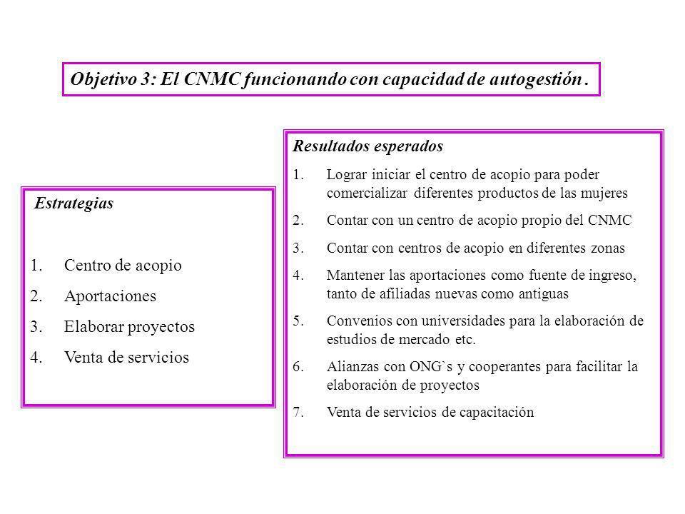 Estrategias 1.Centro de acopio 2.Aportaciones 3.Elaborar proyectos 4.Venta de servicios Objetivo 3: El CNMC funcionando con capacidad de autogestión.