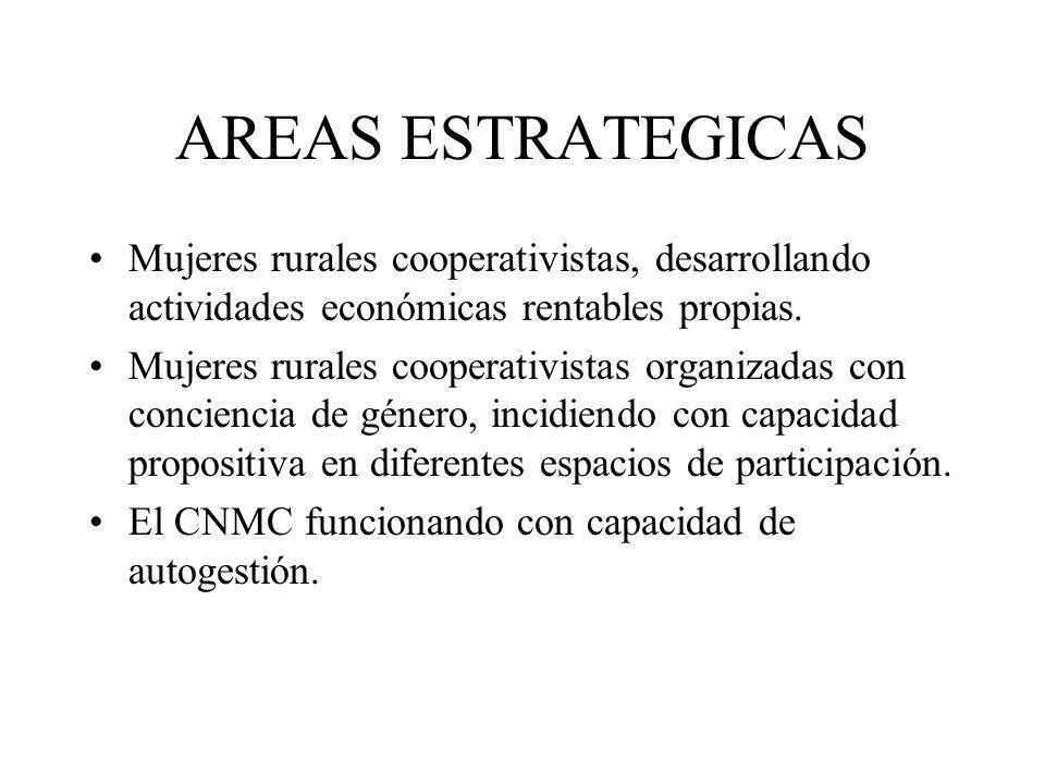 AREAS ESTRATEGICAS Mujeres rurales cooperativistas, desarrollando actividades económicas rentables propias.