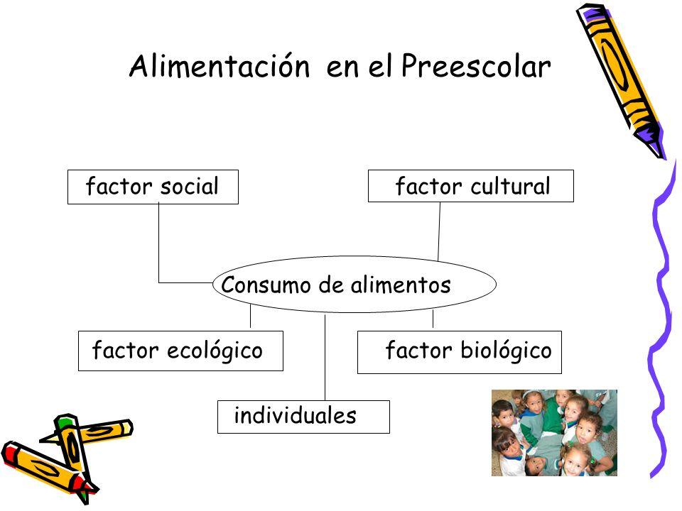 Alimentación en el Preescolar factor social factor cultural Consumo de alimentos factor ecológico factor biológico individuales