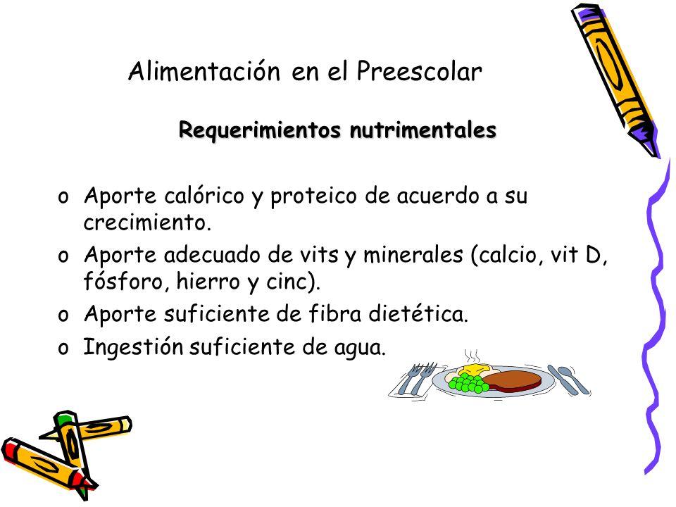 Alimentación en el Preescolar Requerimientos nutrimentales oAporte calórico y proteico de acuerdo a su crecimiento.