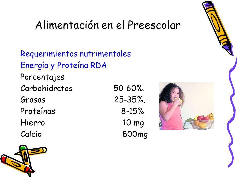 Alimentación en el Preescolar Requerimientos nutrimentales Energía y Proteína RDA Porcentajes Carbohidratos 50-60%.