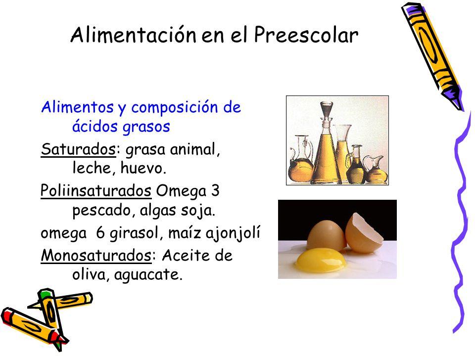 Alimentación en el Preescolar Alimentos y composición de ácidos grasos Saturados: grasa animal, leche, huevo.