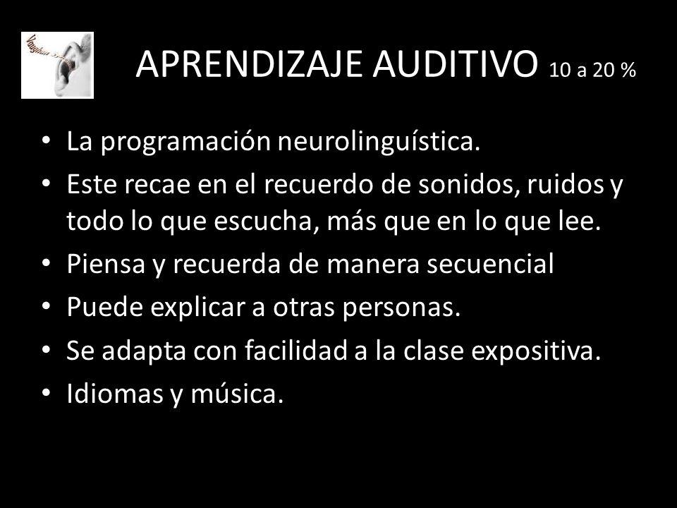 APRENDIZAJE AUDITIVO 10 a 20 % La programación neurolinguística. Este recae en el recuerdo de sonidos, ruidos y todo lo que escucha, más que en lo que