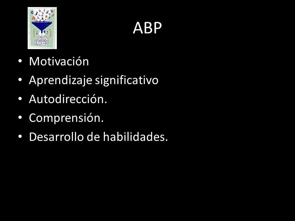 ABP Motivación Aprendizaje significativo Autodirección. Comprensión. Desarrollo de habilidades.