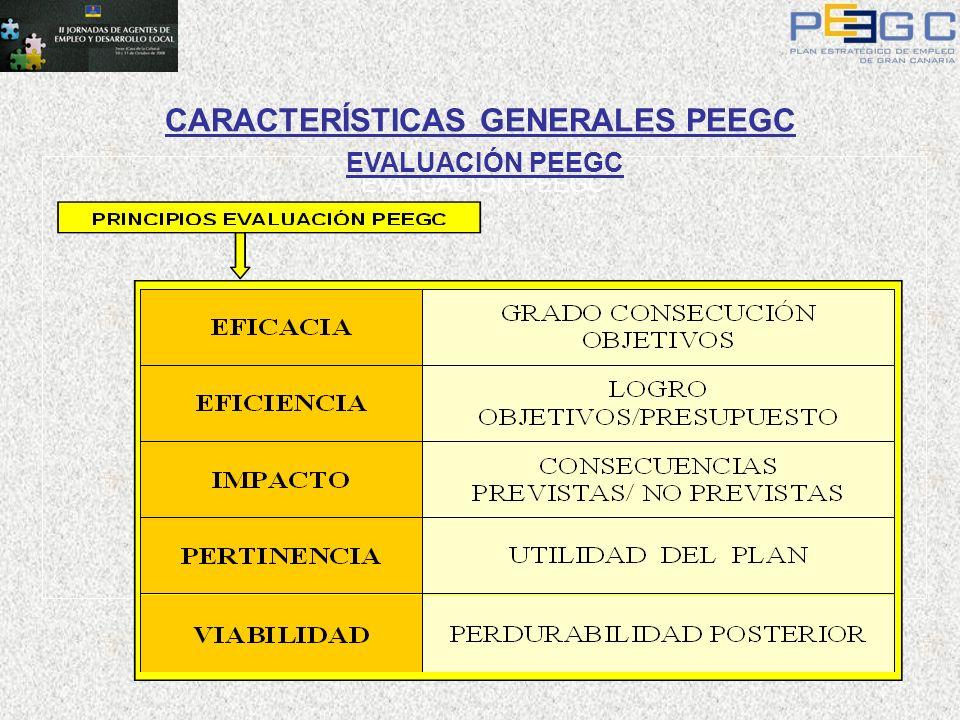 EVALUACIÓN PEEGC CARACTERÍSTICAS GENERALES PEEGC