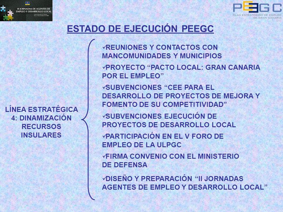 ESTADO DE EJECUCIÓN PEEGC LÍNEA ESTRATÉGICA 4: DINAMIZACIÓN RECURSOS INSULARES REUNIONES Y CONTACTOS CON MANCOMUNIDADES Y MUNICIPIOS PROYECTO PACTO LO