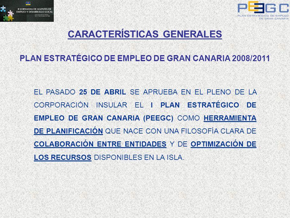 PRINCIPIOS RECTORES PEEGC CONTRIBUCIÓN AL DESARROLLO ECONÓMICO Y SOCIAL DE GRAN CANARIA PLANIFICACIÓN COMO MEDIDA DE MEJORA DE GESTIÓN DE LA INSTITUCIÓN FOMENTO DE LA PARTICIPACIÓN COORDINACIÓN Y ACERCAMIENTO A LA CIUDADANÍA Y ENTIDADES FOMENTO DE LA IGUALDAD DE OPORTUNIDADES POTENCIACIÓN DEL DESARROLLO SOSTENIBLE DE GRAN CANARIA IMPULSO DE SINERGIAS ENTRE INSTITUCIONES Y ENTIDADES TRANSPARENCIA EN LA GESTIÓN APUESTA POR LA INNOVACIÓN EMPRESARIAL CARACTERÍSTICAS GENERALES PEEGC