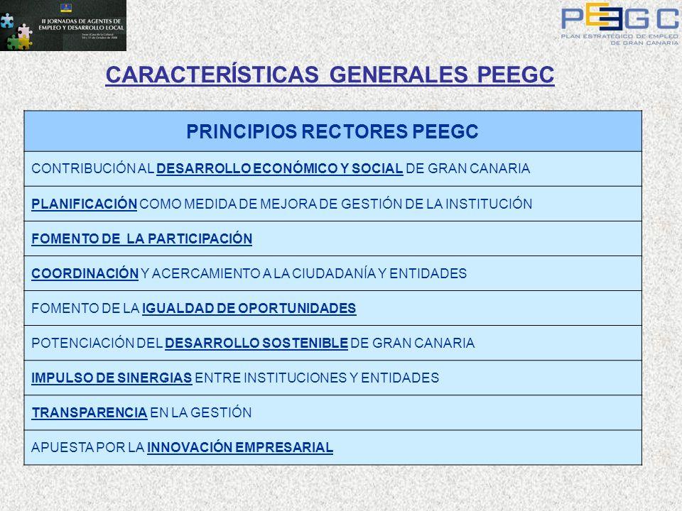OBJETIVO GENERAL DEL PEEGC POTENCIAR DE MANERA INTEGRAL EL CRECIMIENTO, RIQUEZA Y DESARROLLO DE LA ISLA DE GRAN CANARIA, FOMENTANDO ACTUACIONES DE EMPLEO, DESARROLLO LOCAL Y FORMACIÓN, TODAS ELLAS DESDE UNA PERSPECTIVA DE IGUALDAD Y SOSTENIBILIDAD, GESTIONADAS DESDE LA CORPORACIÓN INSULAR Y/O EN COLABORACIÓN CON OTRAS ENTIDADES QUE PARTICIPAN, ACTÚAN E INTERVIENEN DE FORMA CONCERTADA EN EL TERRITORIO.
