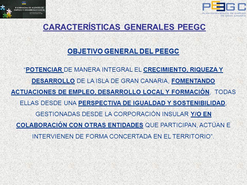 OBJETIVO GENERAL DEL PEEGC POTENCIAR DE MANERA INTEGRAL EL CRECIMIENTO, RIQUEZA Y DESARROLLO DE LA ISLA DE GRAN CANARIA, FOMENTANDO ACTUACIONES DE EMP