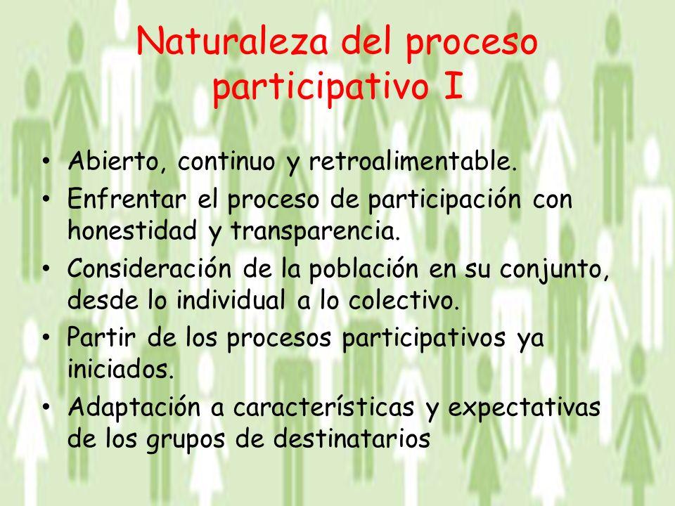 Naturaleza del proceso participativo I Abierto, continuo y retroalimentable.
