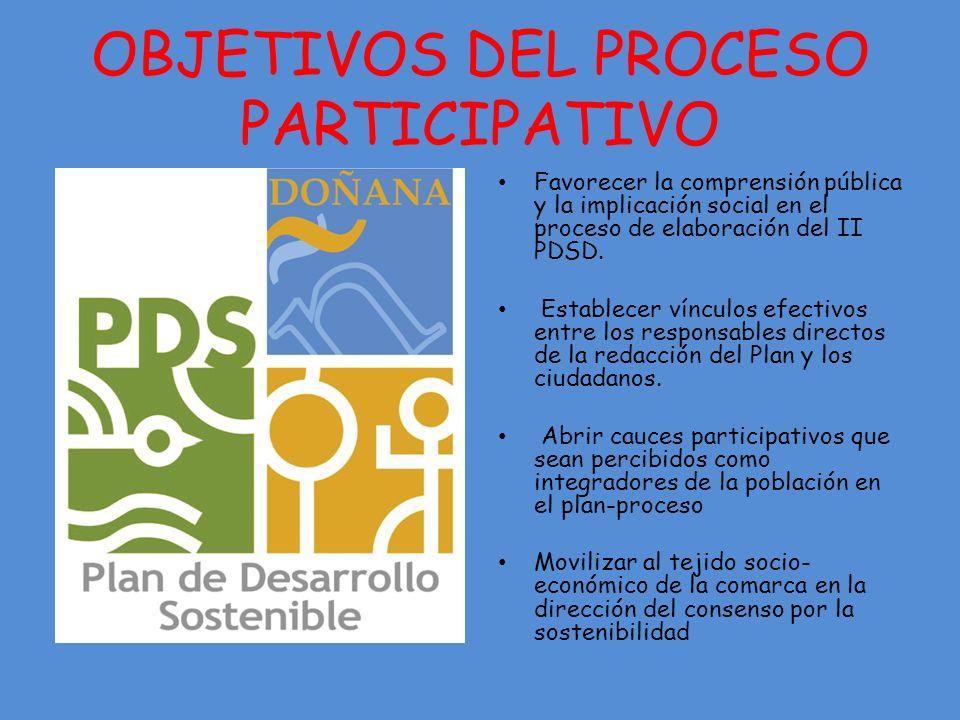 OBJETIVOS DEL PROCESO PARTICIPATIVO Favorecer la comprensión pública y la implicación social en el proceso de elaboración del II PDSD.