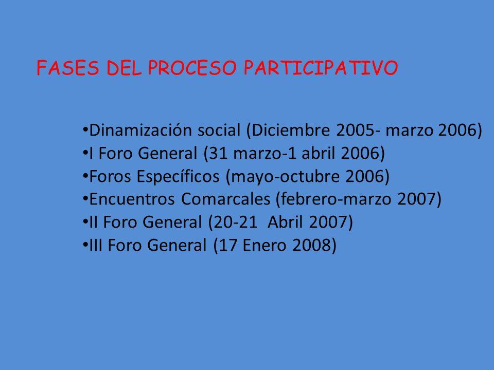 Dinamización social (Diciembre 2005- marzo 2006) I Foro General (31 marzo-1 abril 2006) Foros Específicos (mayo-octubre 2006) Encuentros Comarcales (febrero-marzo 2007) II Foro General (20-21 Abril 2007) III Foro General (17 Enero 2008) FASES DEL PROCESO PARTICIPATIVO