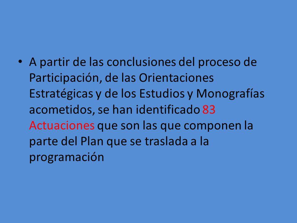 A partir de las conclusiones del proceso de Participación, de las Orientaciones Estratégicas y de los Estudios y Monografías acometidos, se han identificado 83 Actuaciones que son las que componen la parte del Plan que se traslada a la programación