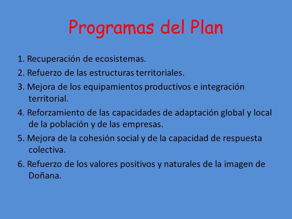 Programas del Plan 1.Recuperación de ecosistemas.