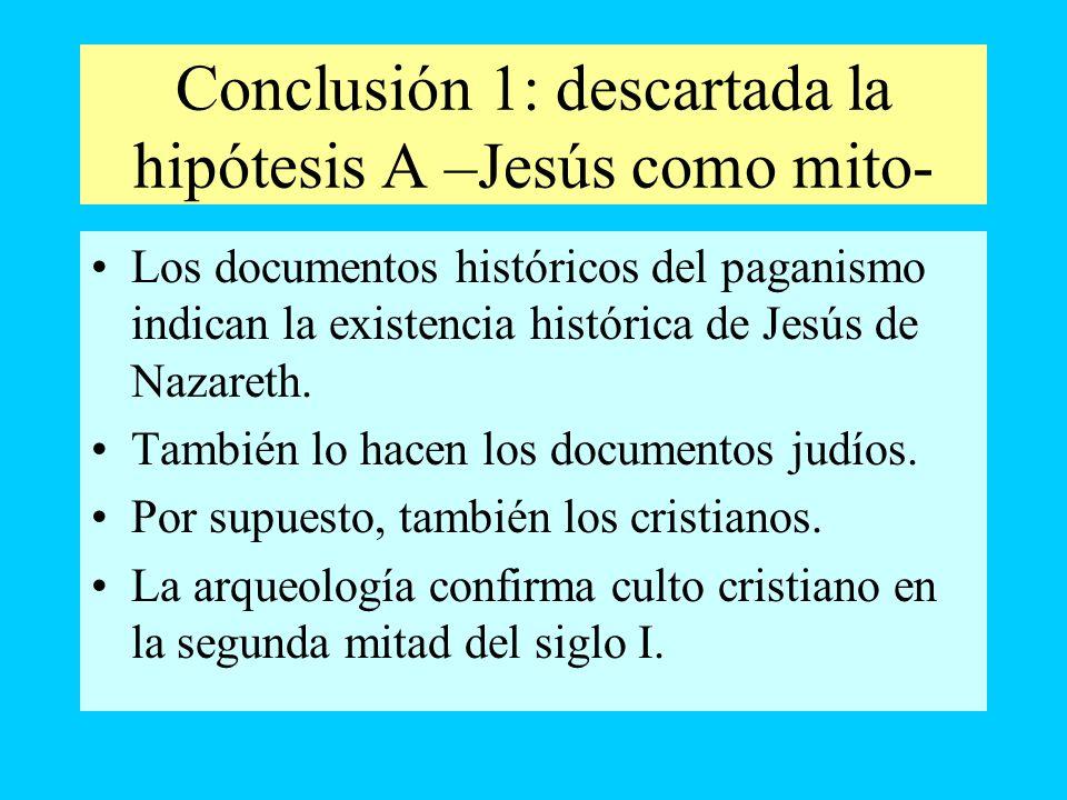 Conclusión 1: descartada la hipótesis A –Jesús como mito- Los documentos históricos del paganismo indican la existencia histórica de Jesús de Nazareth