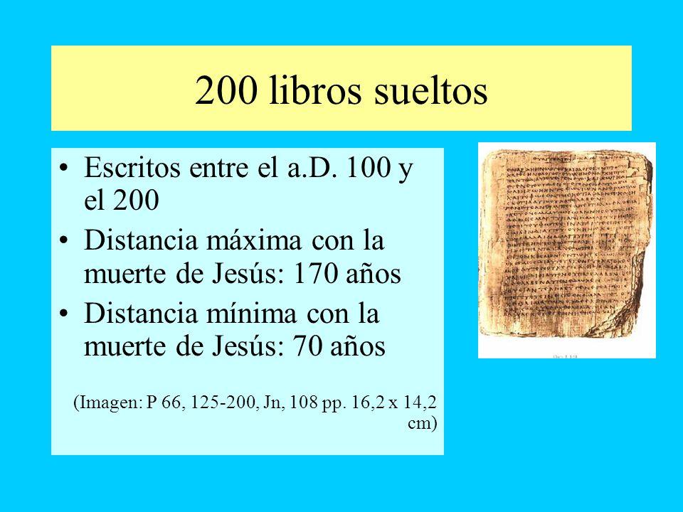 200 libros sueltos Escritos entre el a.D. 100 y el 200 Distancia máxima con la muerte de Jesús: 170 años Distancia mínima con la muerte de Jesús: 70 a