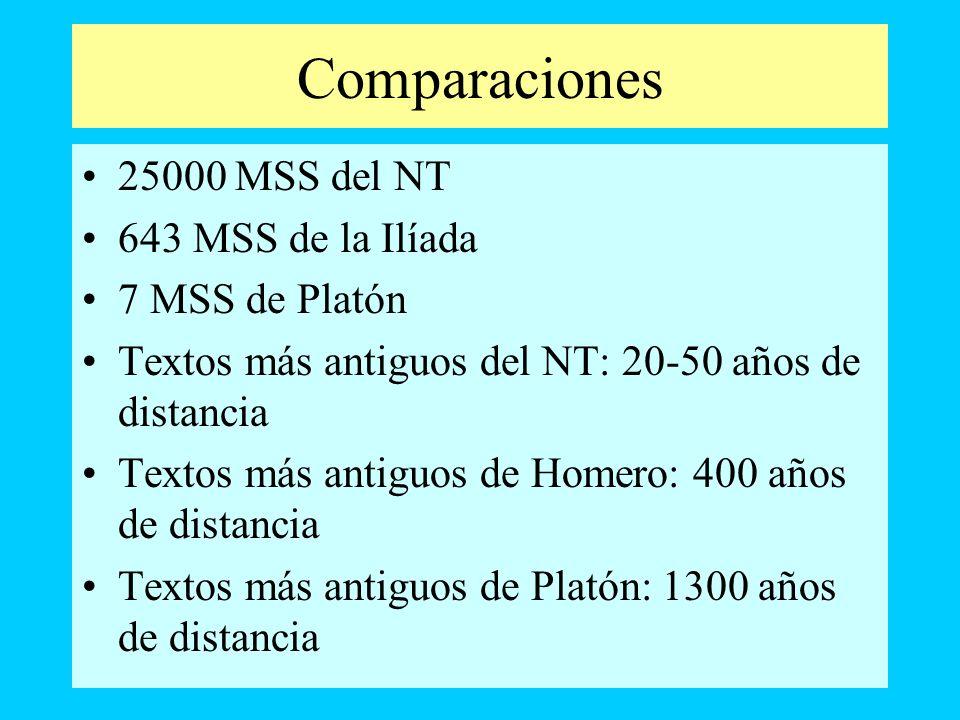 Comparaciones 25000 MSS del NT 643 MSS de la Ilíada 7 MSS de Platón Textos más antiguos del NT: 20-50 años de distancia Textos más antiguos de Homero:
