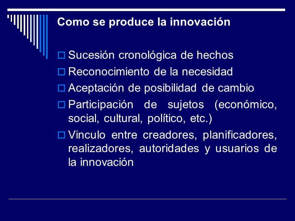 Actividades relacionadas a la innovación Son de quienes vinculo entre ( ) tiene nec.