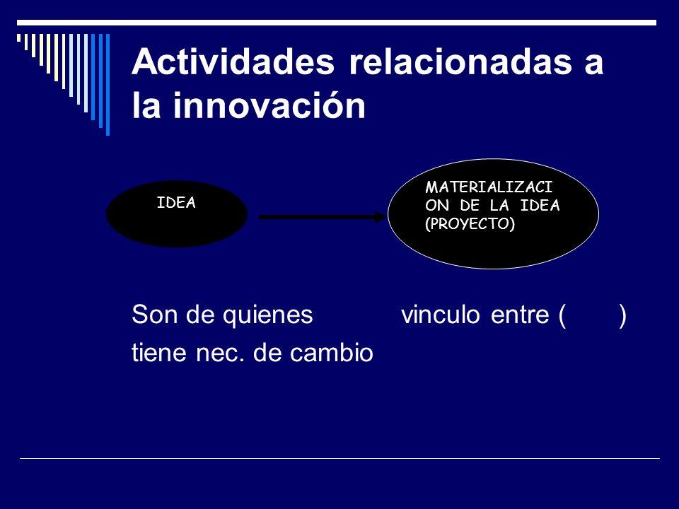 Innovación: Formación de un nuevo hábito por un solo individuo y que subsecuentemente es aceptado o reprimido o por otros miembros de su entorno.