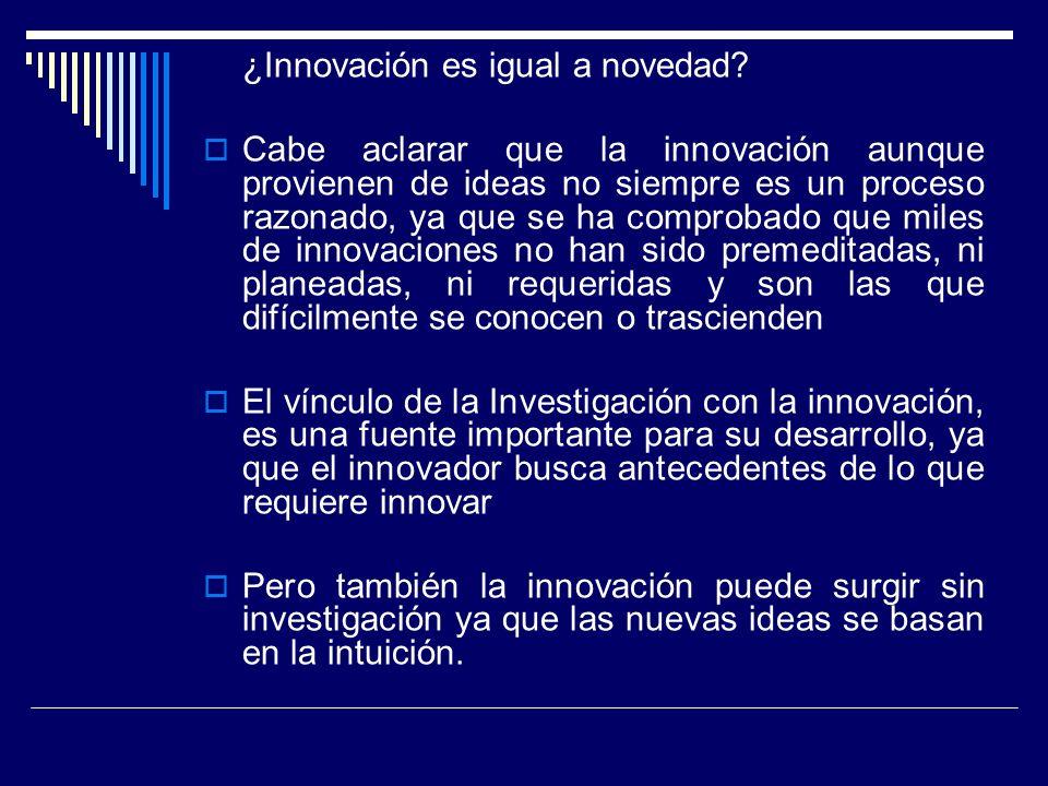 Modelo del proceso de innovación Conoci mientos Tecnología Invento Innova ción Investiga ción Mercados necesida des Tecnología Innovación