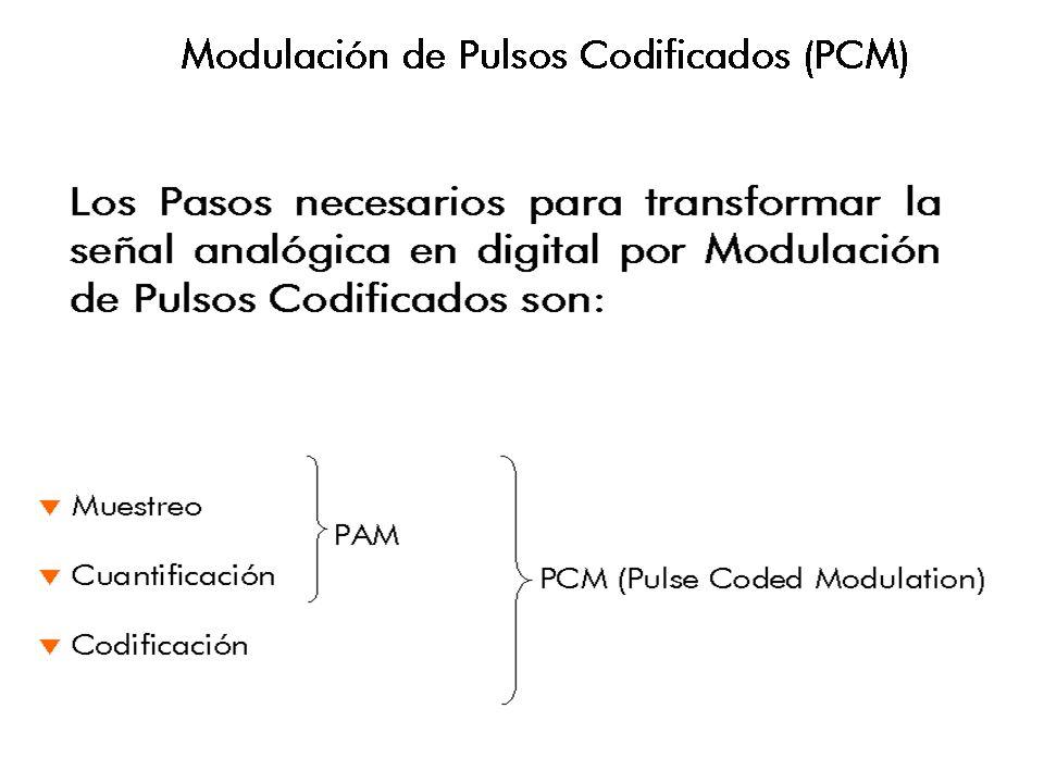 Formación del STM-1 a partir de 2Mb/s PDH 2 Mb/s Carga Util 2 Mb/s PASO 1: Justificación 2 Mbps + Mapeo = C12 Señales PDH entre 2.046 y 2.050 Mbps Velocidad = 2.224 Mbps PASO 2: Encabezado del Contenedor Virtual 1er.