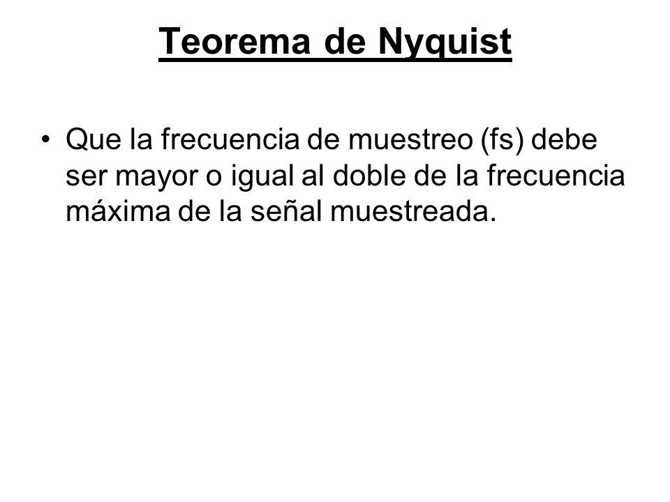 Teorema de Nyquist Que la frecuencia de muestreo (fs) debe ser mayor o igual al doble de la frecuencia máxima de la señal muestreada.