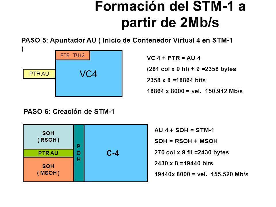 PASO 4: Continua.. POR LO TANTO EL APUNTADOR TU12 SERA: TUG3 / TUG2 / TU12 1-3 / 1-7 / 1-3 TUG3 X 3 = VC 4 261 col x 9 fil =2349 bytes 2349 x 8 =18792