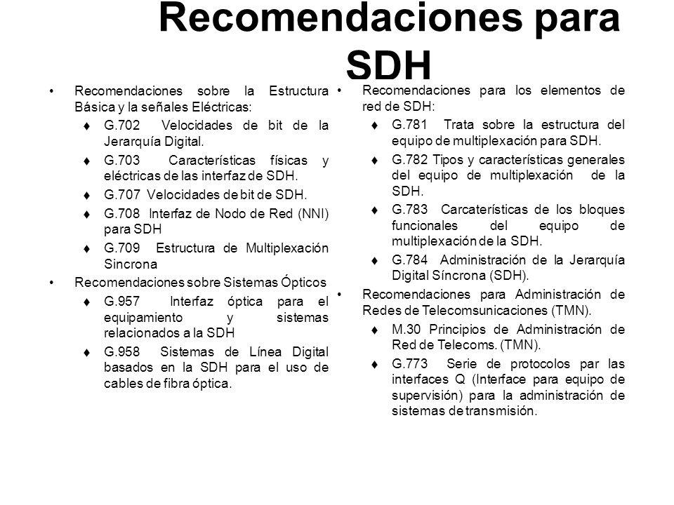 Topología de Redes SDH TM TM Multiplexor Terminal Señal SDH STM-4 Señáles PDH Señáles PDH Bus Punto-Punto TM TM Multiplex Terminal Multiplexor Termina