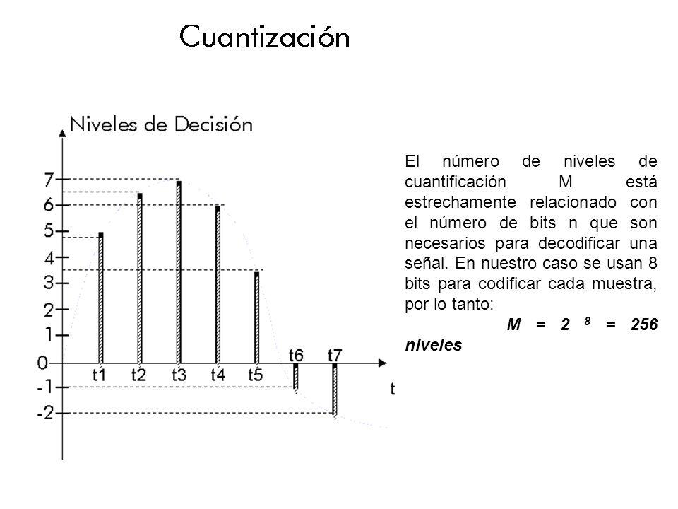 El número de niveles de cuantificación M está estrechamente relacionado con el número de bits n que son necesarios para decodificar una señal.