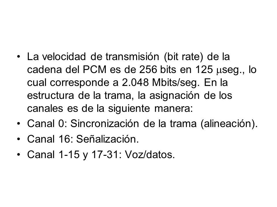 La velocidad de transmisión (bit rate) de la cadena del PCM es de 256 bits en 125 seg., lo cual corresponde a 2.048 Mbits/seg.