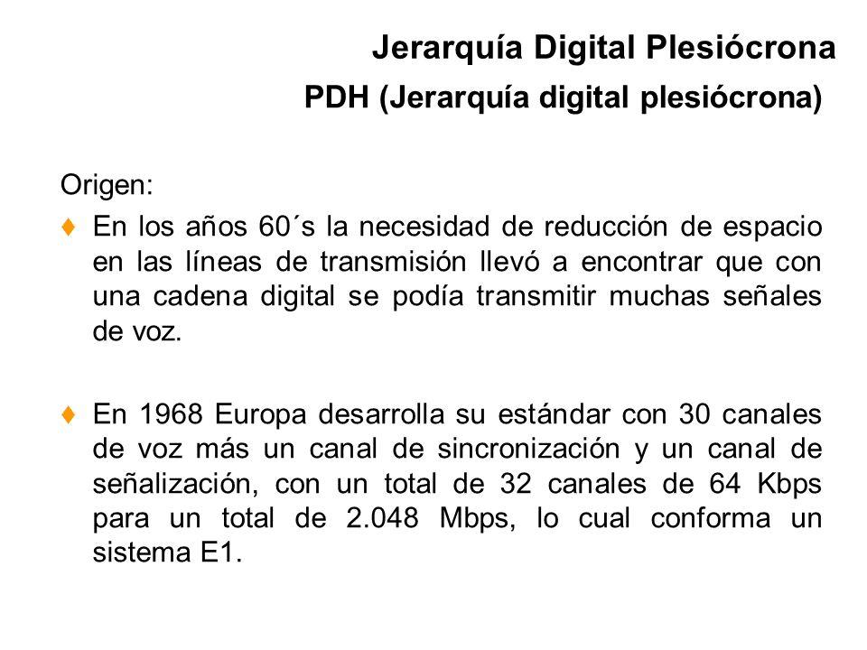 PDH (Jerarquía digital plesiócrona) Origen: En los años 60´s la necesidad de reducción de espacio en las líneas de transmisión llevó a encontrar que con una cadena digital se podía transmitir muchas señales de voz.