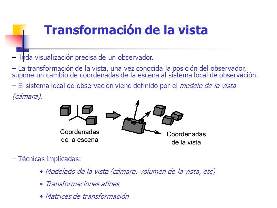 – Toda visualización precisa de un observador. – La transformación de la vista, una vez conocida la posición del observador, supone un cambio de coord